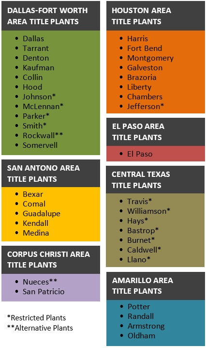 datatrace-texas-county-title-plants-6-1-18