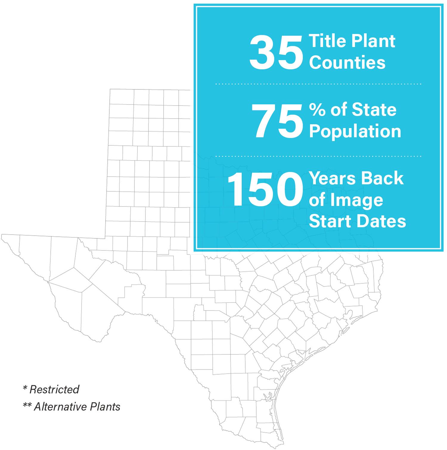 DataTrace21-Texas-TitlePlantMap-210816