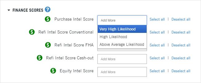 Home Finance Prediction Scores for Smart Marketing